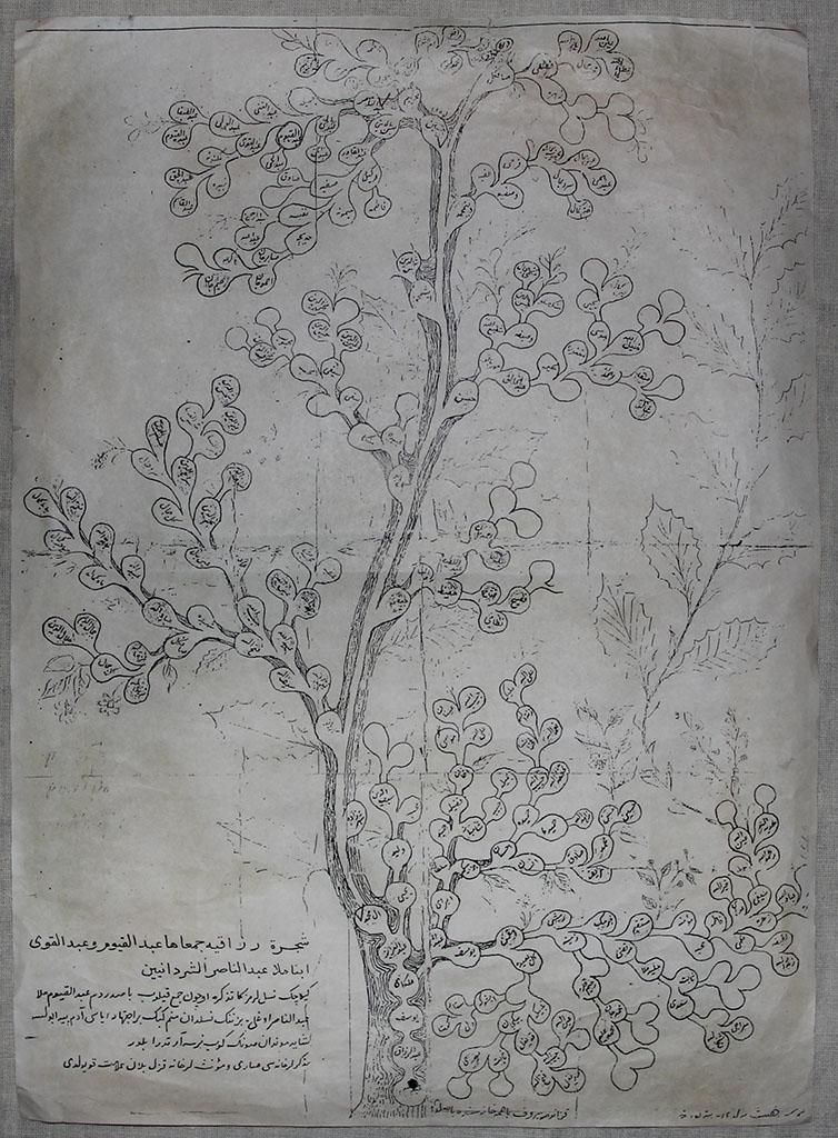 Родословная — Шәҗәрә Каюма Насыри, составленная самим ученым
