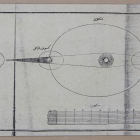 Астрономическая карта, составленная Каюмом Насыри