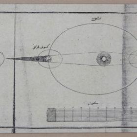 Карта лунного календаря, составленная К. Насыри, XIX в.