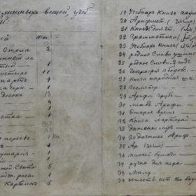 Опись школьных предметов и учебных пособий. 70-е гг. XIX в.