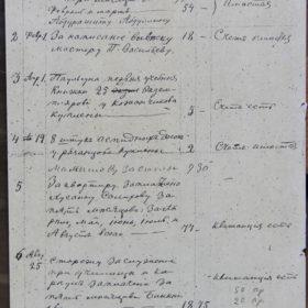 Опись расходов школы за 1872 г.